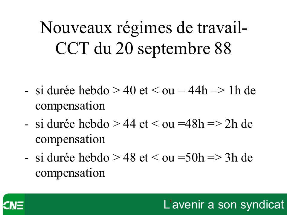 L'avenir a son syndicat Nouveaux régimes de travail- CCT du 20 septembre 88 -si durée hebdo > 40 et 1h de compensation -si durée hebdo > 44 et 2h de c
