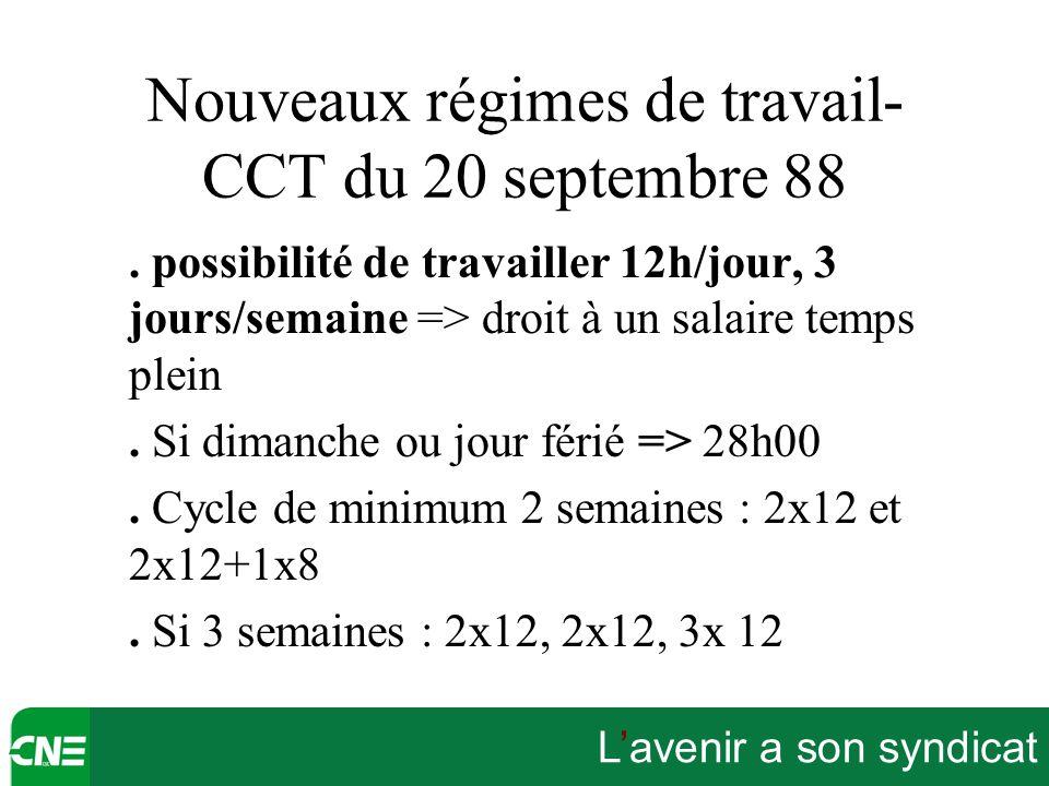 L'avenir a son syndicat Nouveaux régimes de travail- CCT du 20 septembre 88. possibilité de travailler 12h/jour, 3 jours/semaine => droit à un salaire