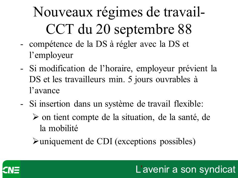 L'avenir a son syndicat Nouveaux régimes de travail- CCT du 20 septembre 88 -compétence de la DS à régler avec la DS et l'employeur -Si modification d
