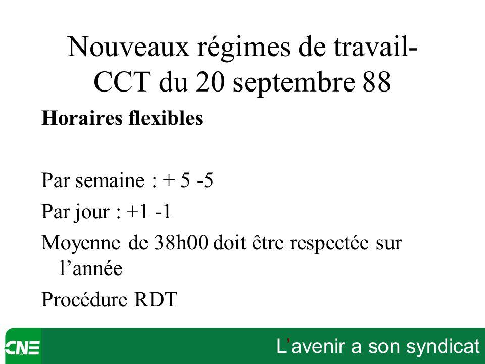 L'avenir a son syndicat Nouveaux régimes de travail- CCT du 20 septembre 88 Horaires flexibles Par semaine : + 5 -5 Par jour : +1 -1 Moyenne de 38h00