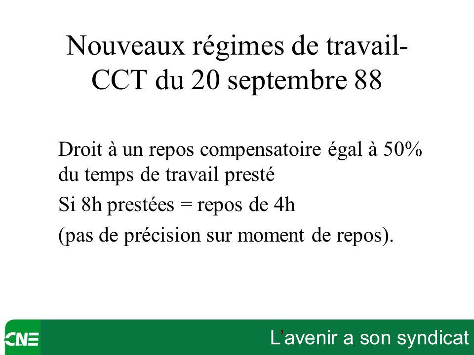 L'avenir a son syndicat Nouveaux régimes de travail- CCT du 20 septembre 88 Droit à un repos compensatoire égal à 50% du temps de travail presté Si 8h
