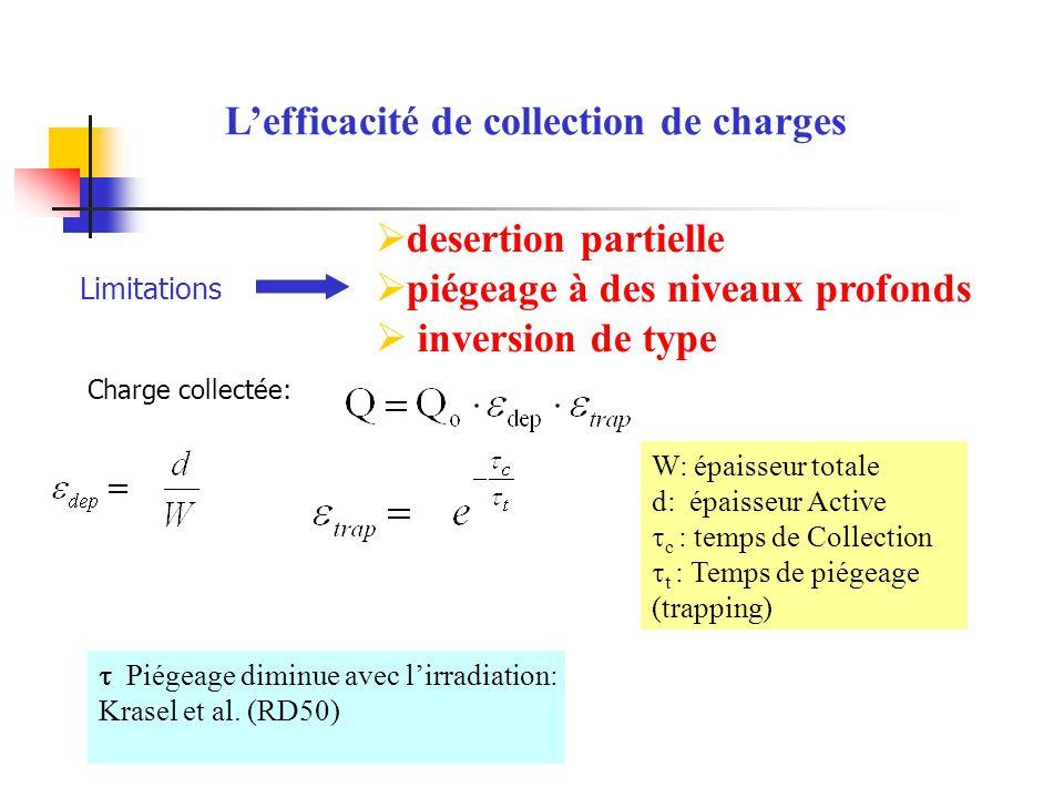 L'efficacité de collection de charges W: épaisseur totale d: épaisseur Active  c : temps de Collection  t : Temps de piégeage (trapping)  desertion partielle  piégeage à des niveaux profonds  inversion de type  Piégeage diminue avec l'irradiation: Krasel et al.
