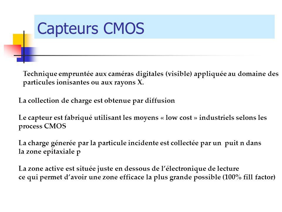 Capteurs CMOS Technique empruntée aux caméras digitales (visible) appliquée au domaine des particules ionisantes ou aux rayons X.