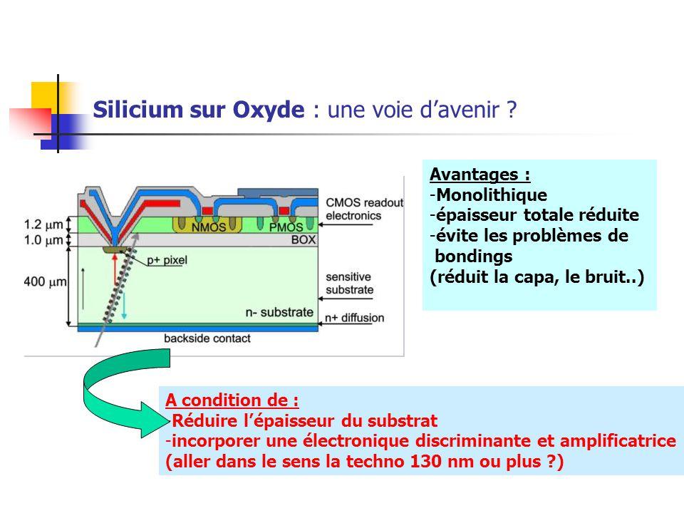 Silicium sur Oxyde : une voie d'avenir .