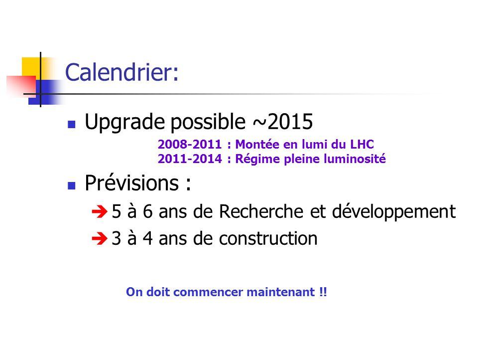 Calendrier: Upgrade possible ~2015 Prévisions :  5 à 6 ans de Recherche et développement  3 à 4 ans de construction 2008-2011 : Montée en lumi du LHC 2011-2014 : Régime pleine luminosité On doit commencer maintenant !!