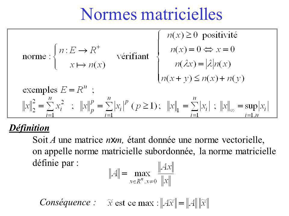 Normes matricielles Définition Soit A une matrice n x m, étant donnée une norme vectorielle, on appelle norme matricielle subordonnée, la norme matric