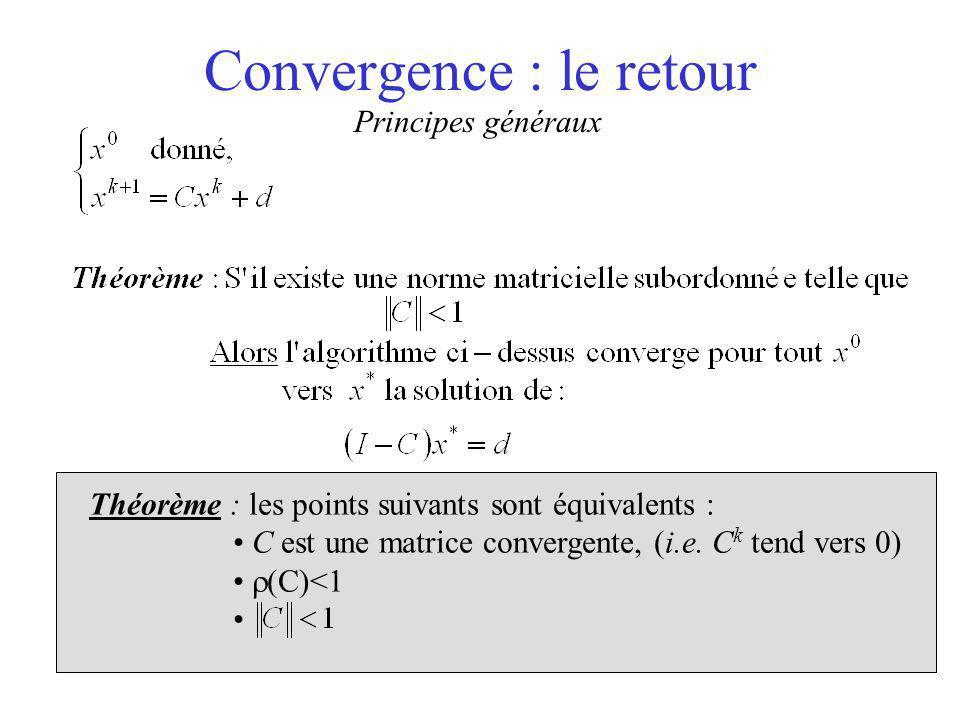 Convergence : le retour Principes généraux Théorème : les points suivants sont équivalents : C est une matrice convergente, (i.e. C k tend vers 0)  (