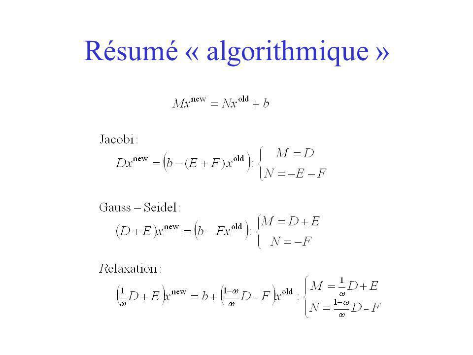 Résumé « algorithmique »