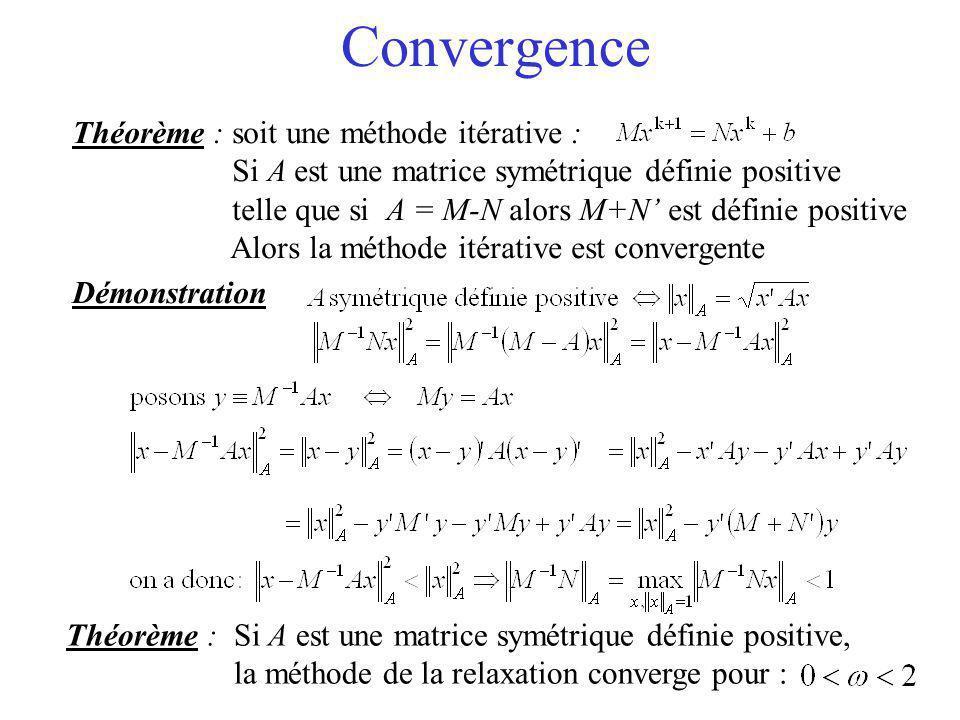 Convergence Théorème : soit une méthode itérative : Si A est une matrice symétrique définie positive telle que si A = M-N alors M+N' est définie posit