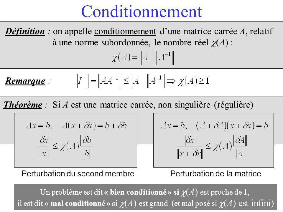 Conditionnement Définition : on appelle conditionnement d'une matrice carrée A, relatif à une norme subordonnée, le nombre réel  (A) : Remarque : Thé