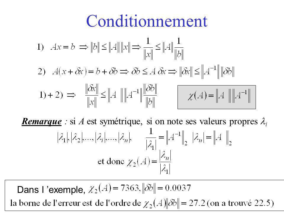 Conditionnement Remarque : si A est symétrique, si on note ses valeurs propres i Dans l 'exemple,