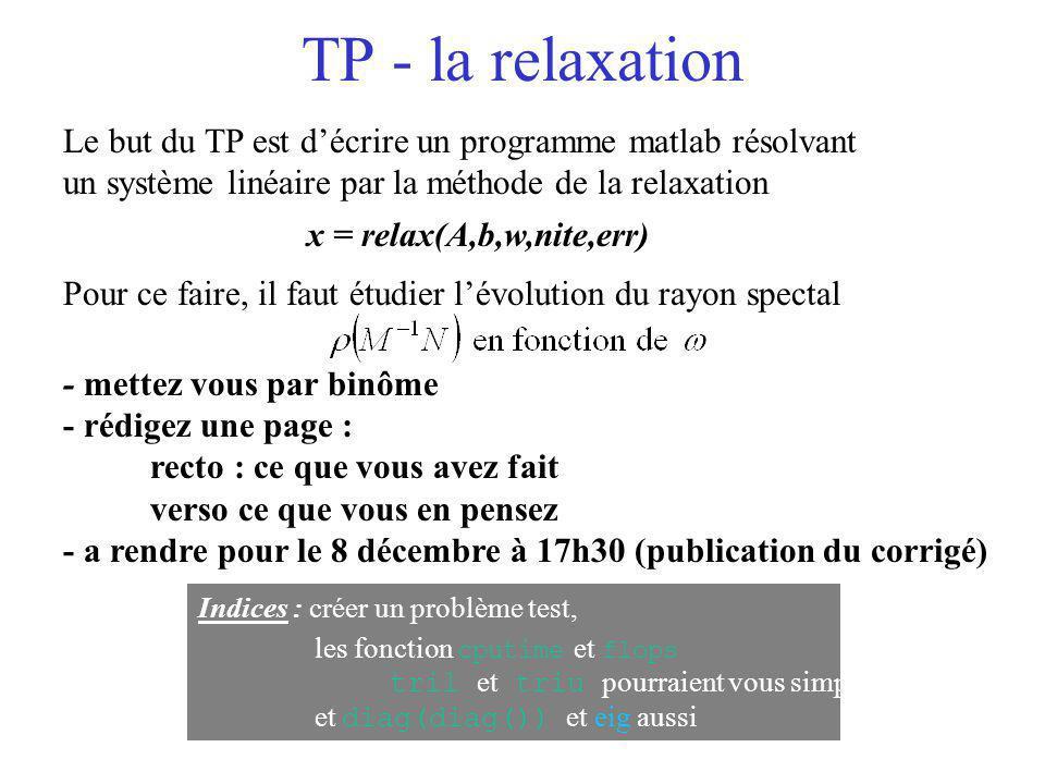TP - la relaxation Le but du TP est d'écrire un programme matlab résolvant un système linéaire par la méthode de la relaxation x = relax(A,b,w,nite,er