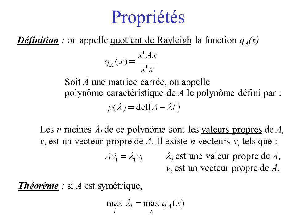 Propriétés Définition : on appelle quotient de Rayleigh la fonction q A (x) Théorème : si A est symétrique, i est une valeur propre de A, v i est un v