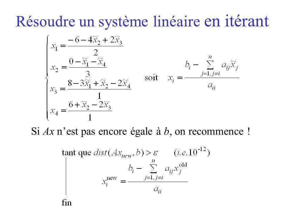 Osons itérer ! méthode de Jacobi Soit D la diagonale de la matrice A, et G le reste : A = D+G