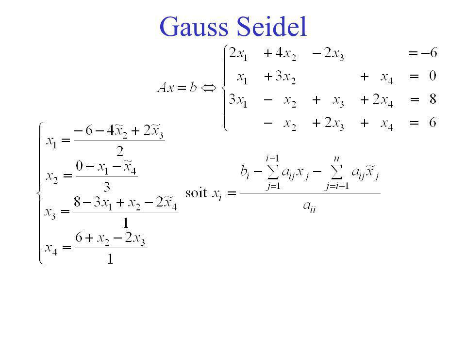 méthode de Gauss-Seidel Soit E la triangulaire inférieure et F la supérieure de la matrice A : A = D+E+F
