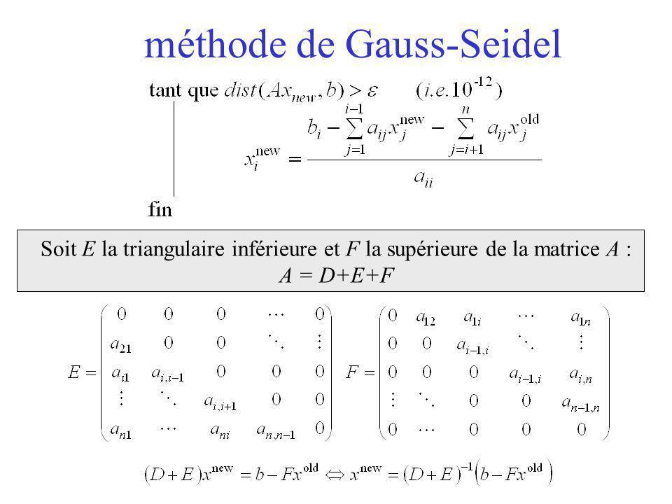 Convergence Théorème : soit une méthode itérative : Si A est une matrice symétrique définie positive telle que si A = M-N alors M+N' est définie positive Alors la méthode itérative est convergente Démonstration Théorème : Si A est une matrice symétrique définie positive, la méthode de la relaxation converge pour :
