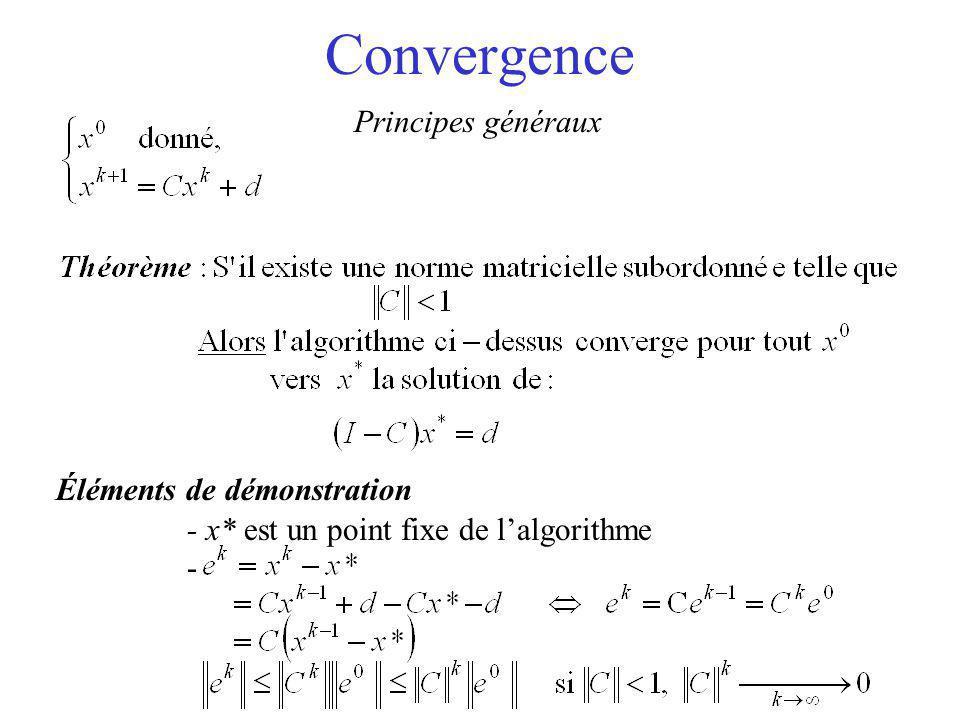 Convergence Principes généraux Éléments de démonstration - x* est un point fixe de l'algorithme -