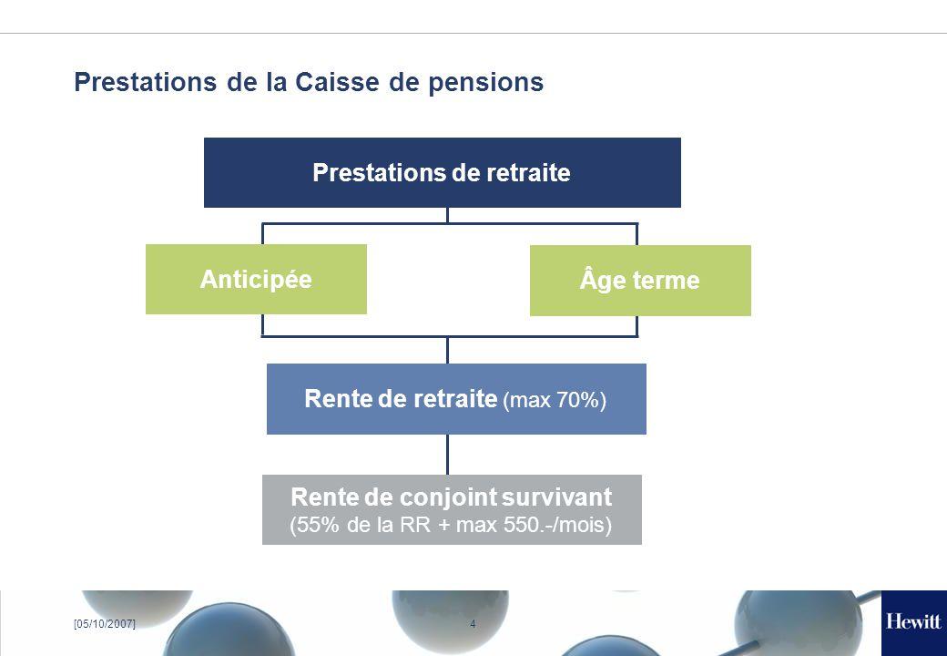5[05/10/2007] Imposition en Suisse Rente de retraite ou de conjoint survivant Rente de retraite ou de conjoint survivant Plus de statut CERN Plus de statut CERN Imposée comme revenu Imposée comme revenu