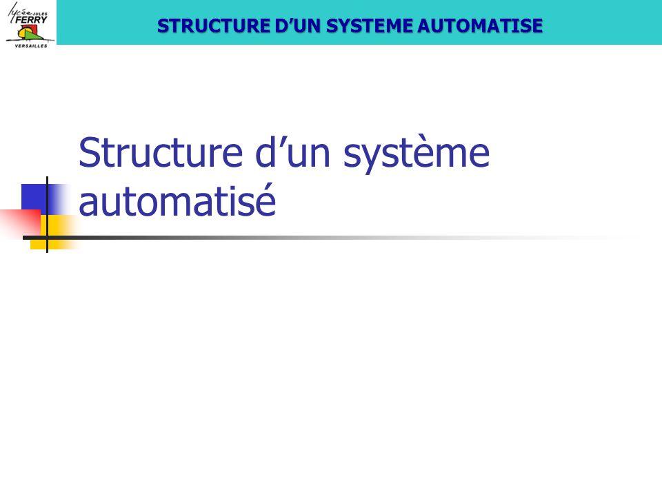 Structure d'un système automatisé S si STRUCTURE D'UN SYSTEME AUTOMATISE