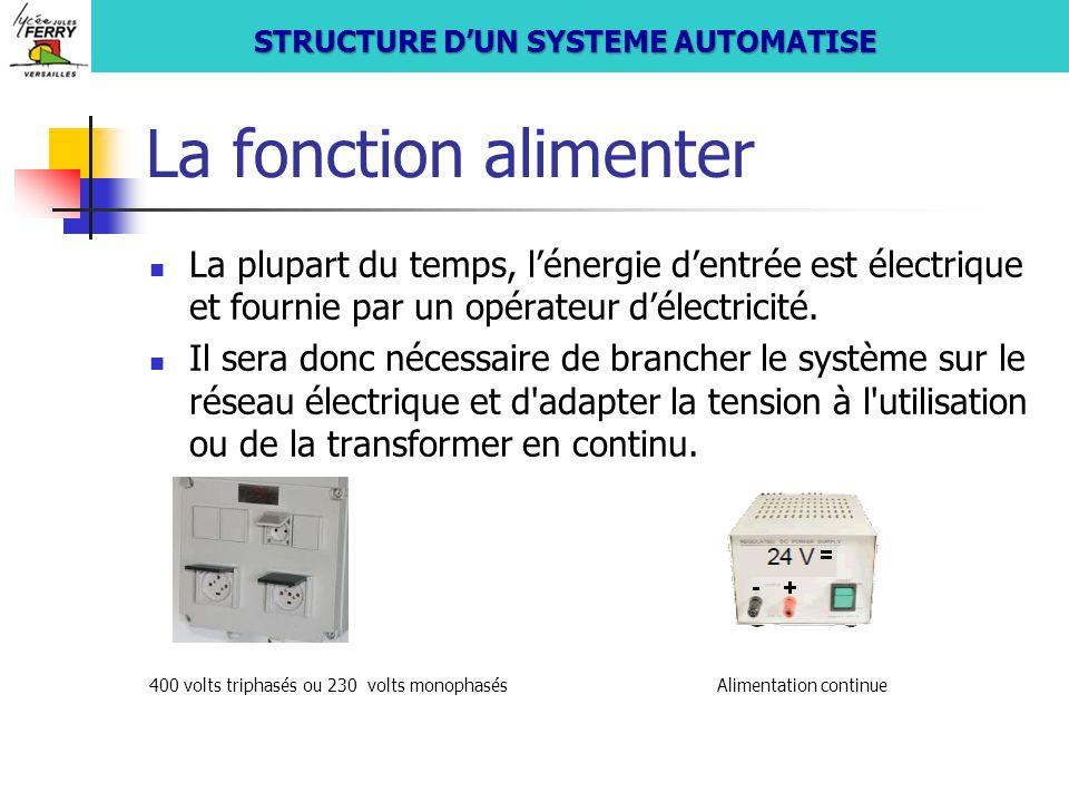 La fonction alimenter La plupart du temps, l'énergie d'entrée est électrique et fournie par un opérateur d'électricité. Il sera donc nécessaire de bra