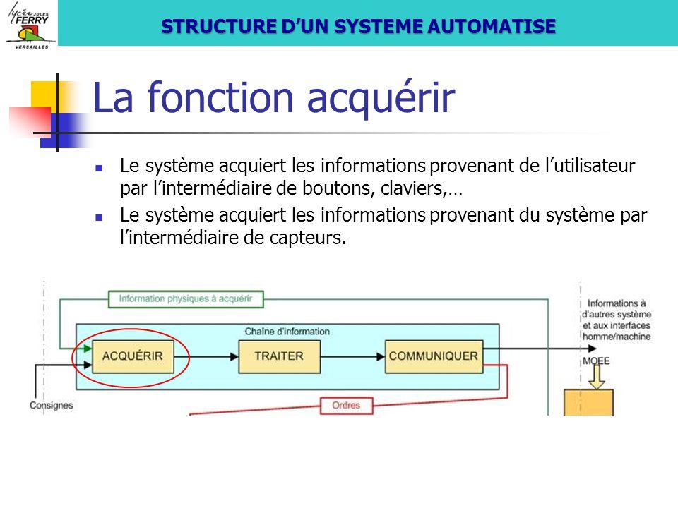 La fonction acquérir Le système acquiert les informations provenant de l'utilisateur par l'intermédiaire de boutons, claviers,… Le système acquiert le