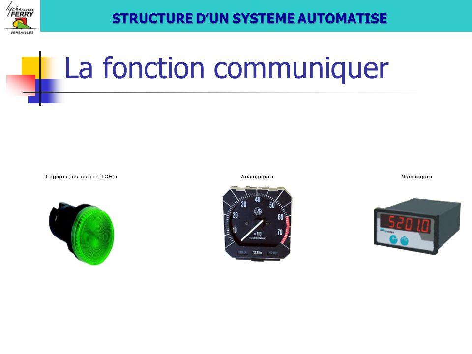 La fonction communiquer Numérique :Analogique :Logique (tout ou rien : TOR) : S si STRUCTURE D'UN SYSTEME AUTOMATISE