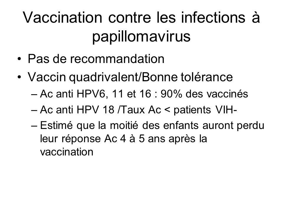 Vaccination contre les infections à papillomavirus Pas de recommandation Vaccin quadrivalent/Bonne tolérance –Ac anti HPV6, 11 et 16 : 90% des vaccinés –Ac anti HPV 18 /Taux Ac < patients VIH- –Estimé que la moitié des enfants auront perdu leur réponse Ac 4 à 5 ans après la vaccination