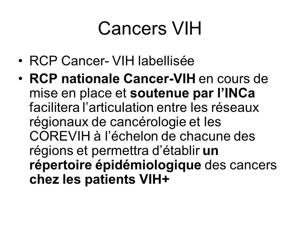 Cancers VIH RCP Cancer- VIH labellisée RCP nationale Cancer-VIH en cours de mise en place et soutenue par l'INCa facilitera l'articulation entre les réseaux régionaux de cancérologie et les COREVIH à l'échelon de chacune des régions et permettra d'établir un répertoire épidémiologique des cancers chez les patients VIH+