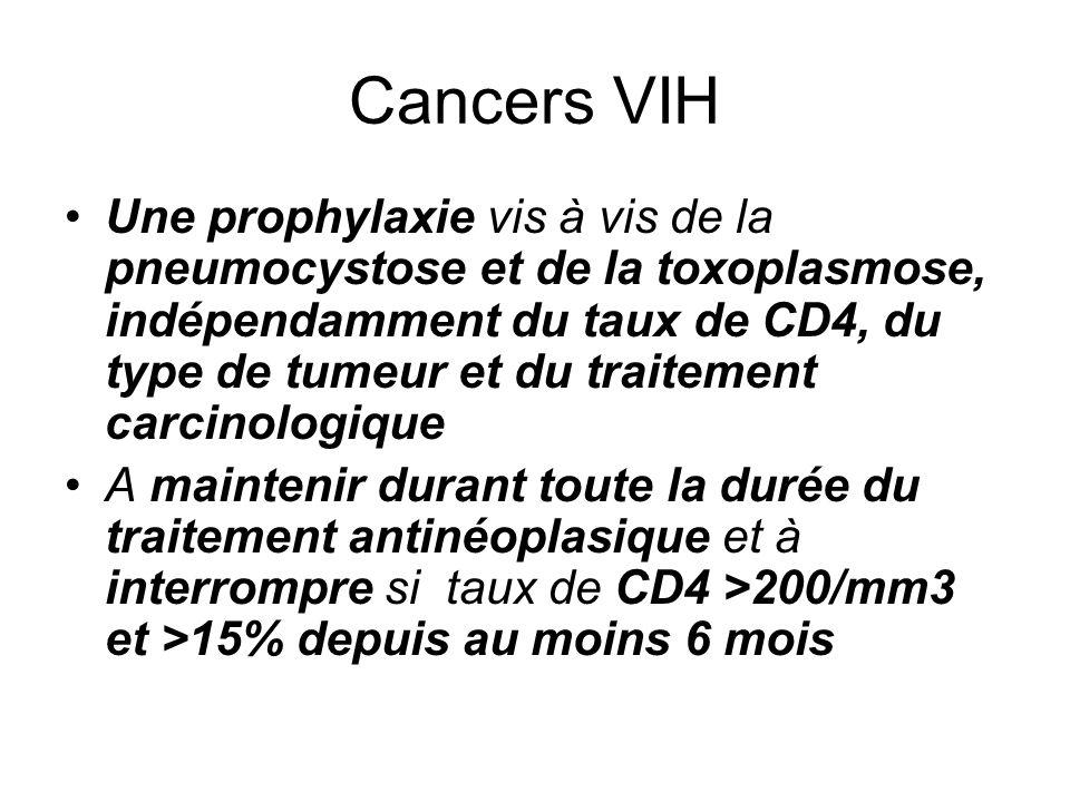 Cancers VIH Une prophylaxie vis à vis de la pneumocystose et de la toxoplasmose, indépendamment du taux de CD4, du type de tumeur et du traitement carcinologique A maintenir durant toute la durée du traitement antinéoplasique et à interrompre si taux de CD4 >200/mm3 et >15% depuis au moins 6 mois