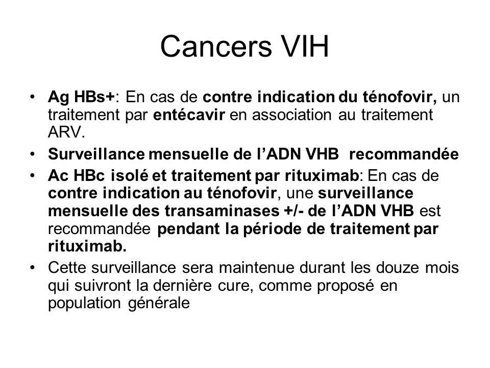 Cancers VIH Ag HBs+: En cas de contre indication du ténofovir, un traitement par entécavir en association au traitement ARV. Surveillance mensuelle de