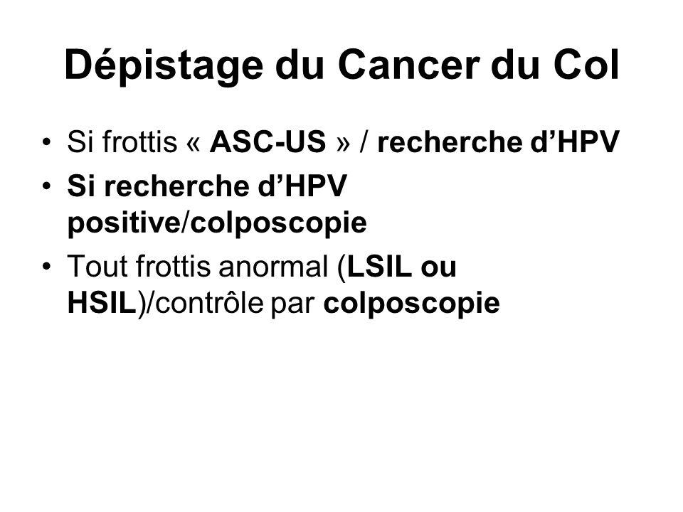 Dépistage du Cancer du Col Si frottis « ASC-US » / recherche d'HPV Si recherche d'HPV positive/colposcopie Tout frottis anormal (LSIL ou HSIL)/contrôl