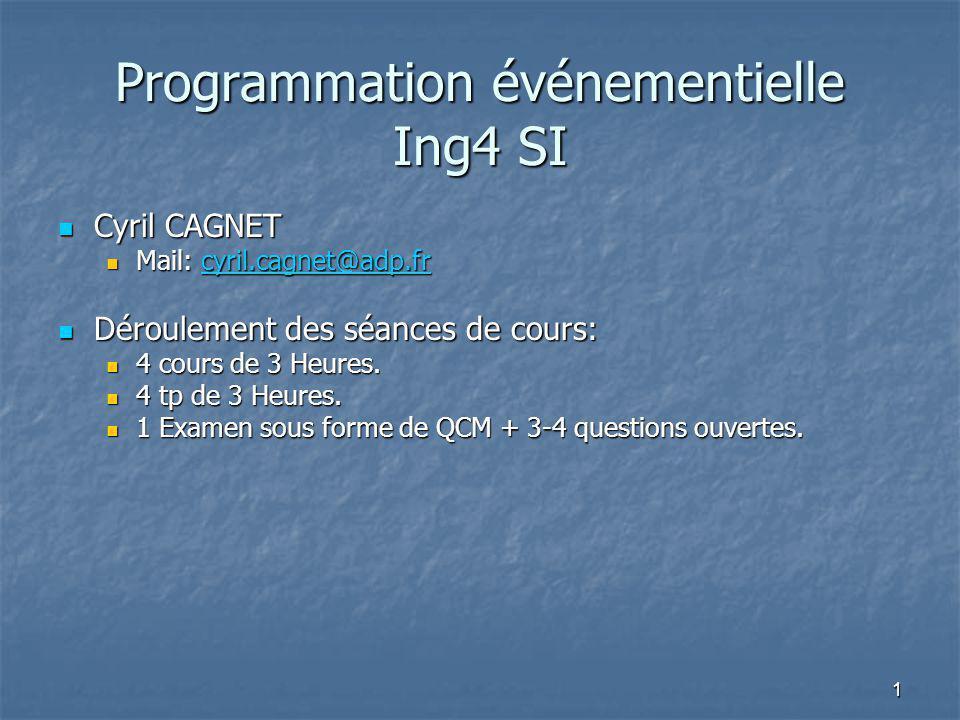 1 Programmation événementielle Ing4 SI Cyril CAGNET Cyril CAGNET Mail: cyril.cagnet@adp.fr Mail: cyril.cagnet@adp.frcyril.cagnet@adp.fr Déroulement des séances de cours: Déroulement des séances de cours: 4 cours de 3 Heures.