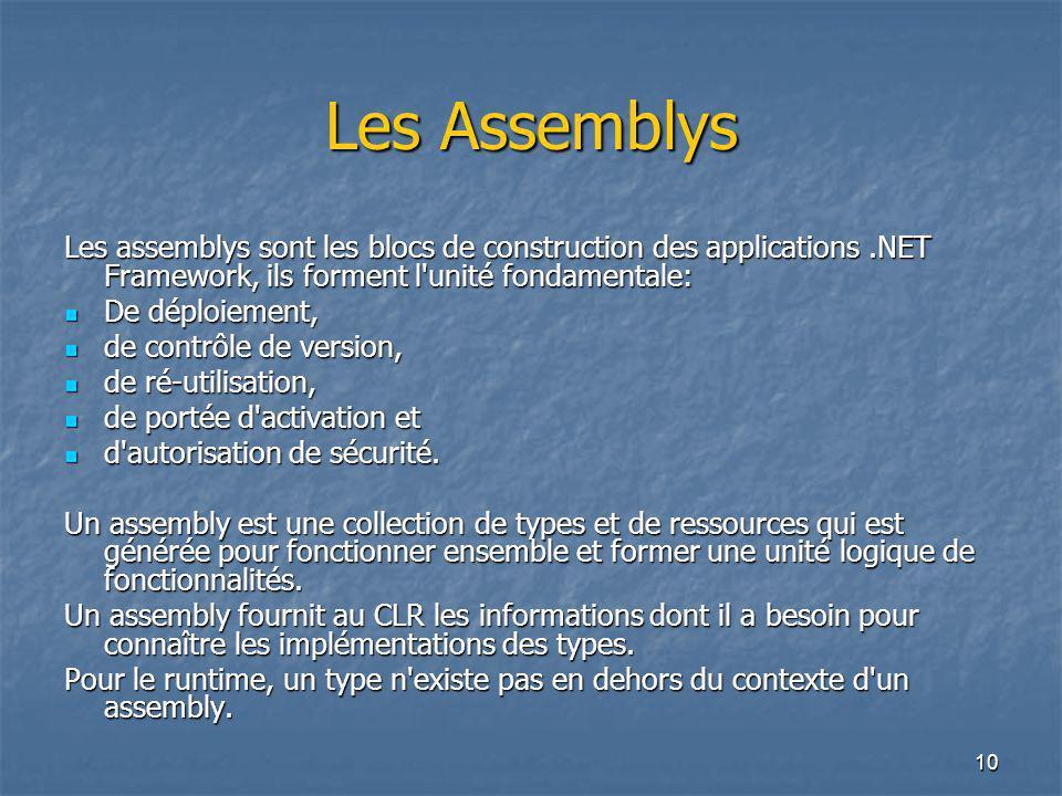 10 Les Assemblys Les assemblys sont les blocs de construction des applications.NET Framework, ils forment l unité fondamentale: De déploiement, De déploiement, de contrôle de version, de contrôle de version, de ré-utilisation, de ré-utilisation, de portée d activation et de portée d activation et d autorisation de sécurité.