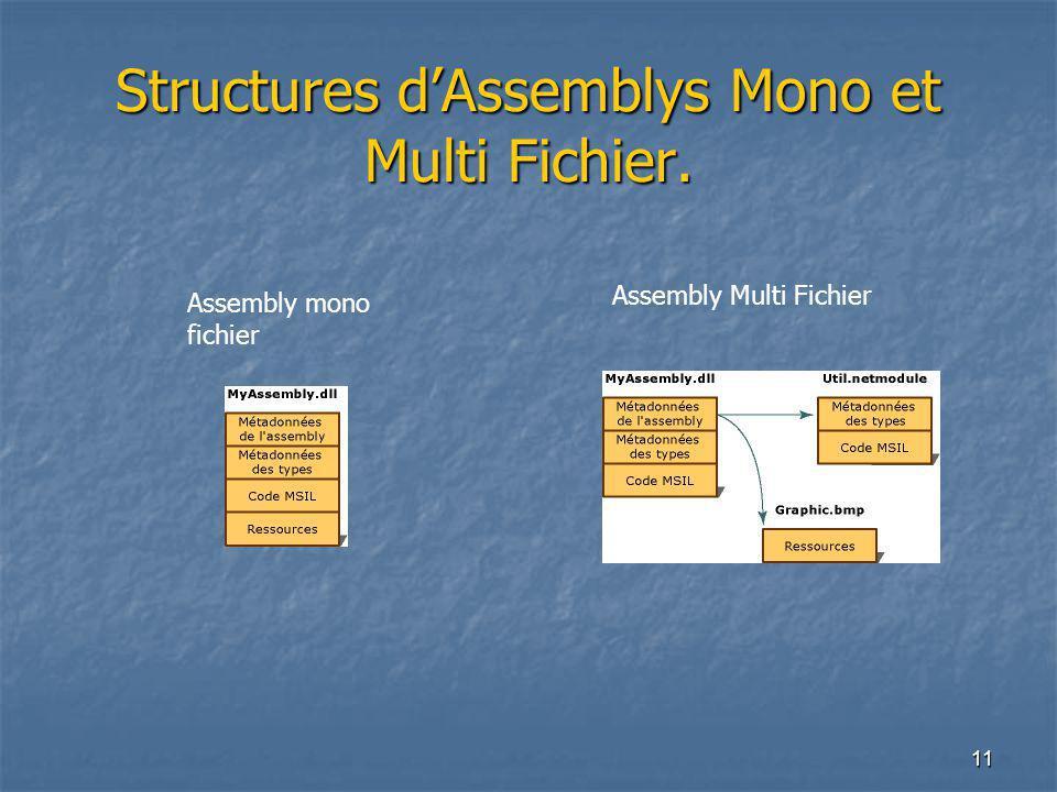 11 Structures d'Assemblys Mono et Multi Fichier. Assembly mono fichier Assembly Multi Fichier