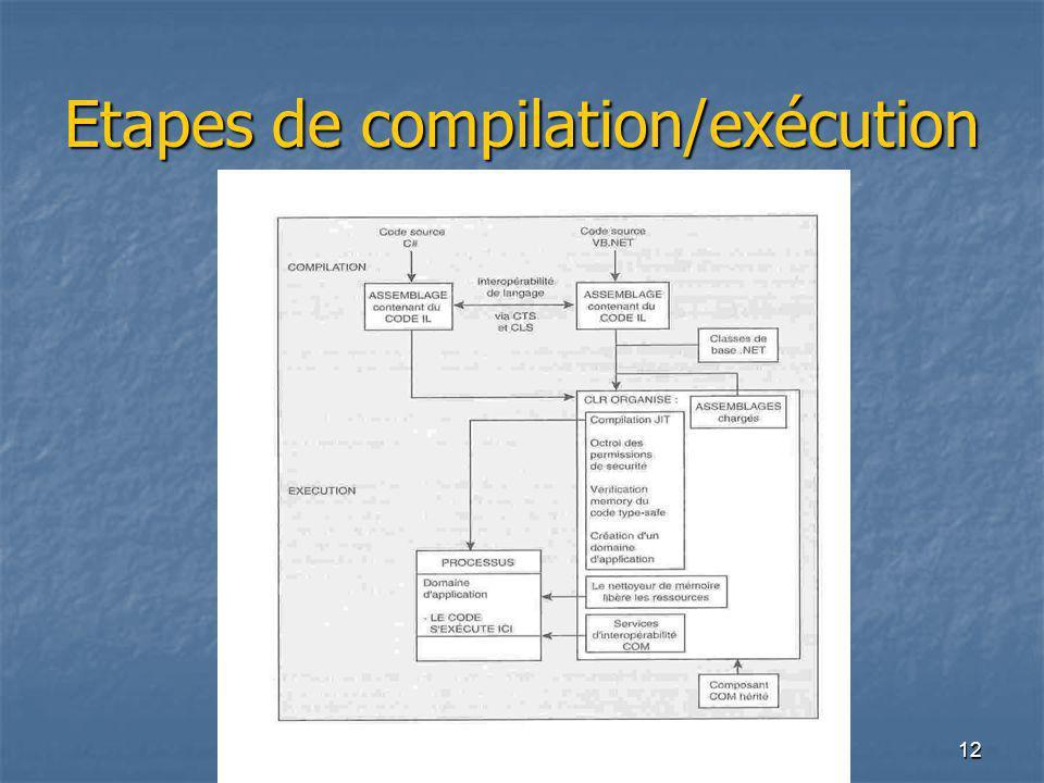 12 Etapes de compilation/exécution