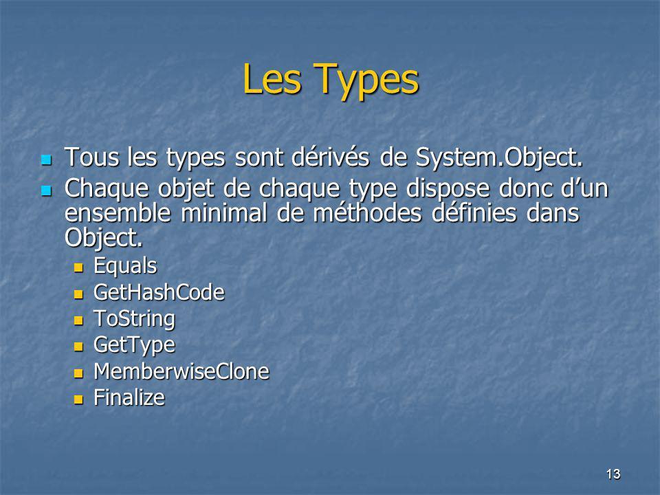 13 Les Types Tous les types sont dérivés de System.Object. Tous les types sont dérivés de System.Object. Chaque objet de chaque type dispose donc d'un