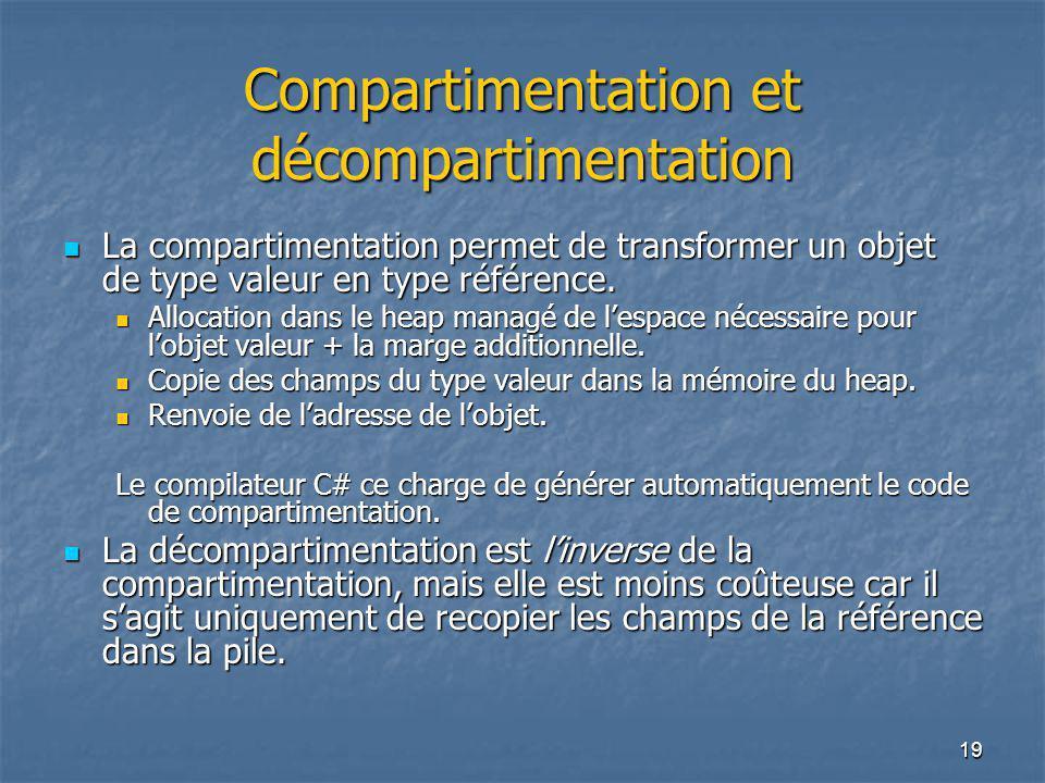 19 Compartimentation et décompartimentation La compartimentation permet de transformer un objet de type valeur en type référence. La compartimentation