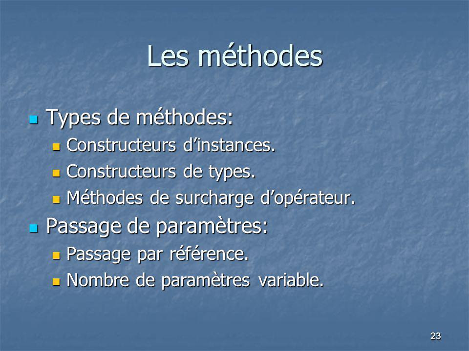 23 Les méthodes Types de méthodes: Types de méthodes: Constructeurs d'instances. Constructeurs d'instances. Constructeurs de types. Constructeurs de t