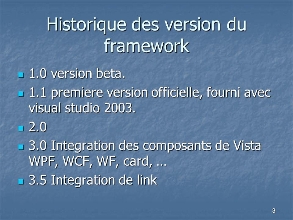 Historique des version du framework 1.0 version beta. 1.0 version beta. 1.1 premiere version officielle, fourni avec visual studio 2003. 1.1 premiere