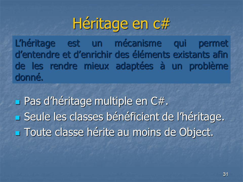 31 Héritage en c# Pas d'héritage multiple en C#. Pas d'héritage multiple en C#. Seule les classes bénéficient de l'héritage. Seule les classes bénéfic