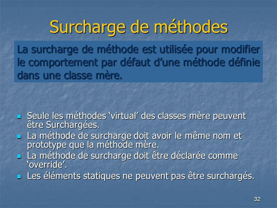 32 Surcharge de méthodes Seule les méthodes 'virtual' des classes mère peuvent être Surchargées. Seule les méthodes 'virtual' des classes mère peuvent