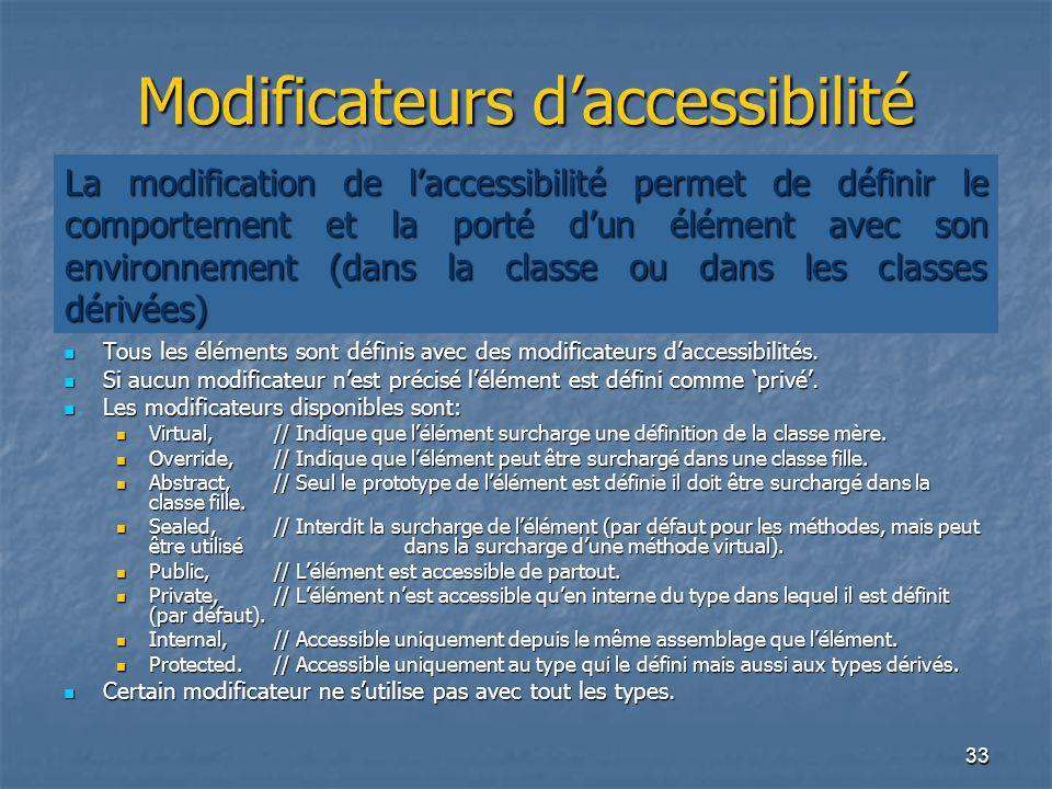 33 Modificateurs d'accessibilité Tous les éléments sont définis avec des modificateurs d'accessibilités. Tous les éléments sont définis avec des modif