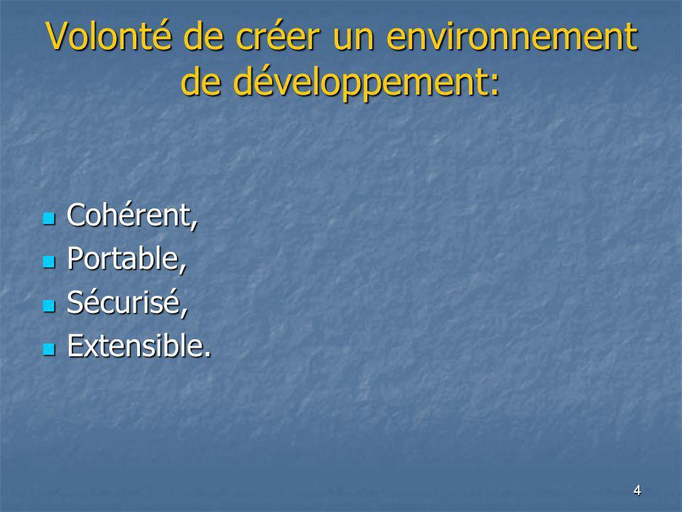 4 Volonté de créer un environnement de développement: Cohérent, Cohérent, Portable, Portable, Sécurisé, Sécurisé, Extensible. Extensible.