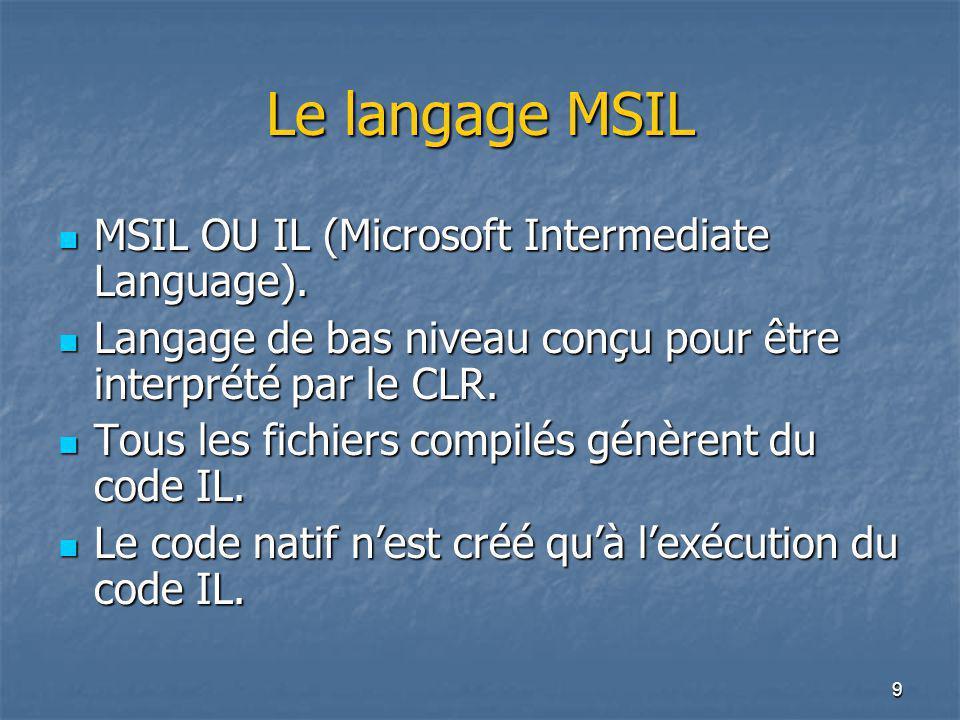 9 Le langage MSIL MSIL OU IL (Microsoft Intermediate Language). MSIL OU IL (Microsoft Intermediate Language). Langage de bas niveau conçu pour être in