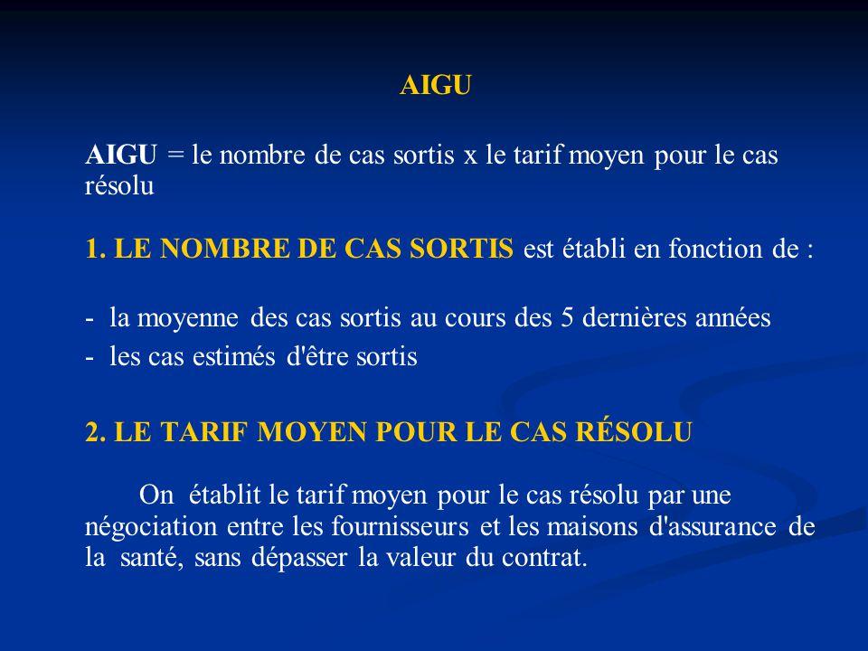 AIGU AIGU = le nombre de cas sortis x le tarif moyen pour le cas résolu 1.