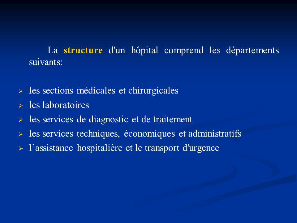 La structure d un hôpital comprend les départements suivants:   les sections médicales et chirurgicales   les laboratoires   les services de diagnostic et de traitement   les services techniques, économiques et administratifs   l'assistance hospitalière et le transport d urgence