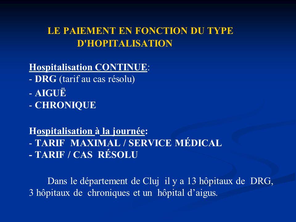 LE PAIEMENT EN FONCTION DU TYPE D HOPITALISATION Hospitalisation CONTINUE: - DRG (tarif au cas résolu) - AIGUË - CHRONIQUE Hospitalisation à la journée: - TARIF MAXIMAL / SERVICE MÉDICAL - TARIF / CAS RÉSOLU Dans le département de Cluj il y a 13 hôpitaux de DRG, 3 hôpitaux de chroniques et un hôpital d'aigus.