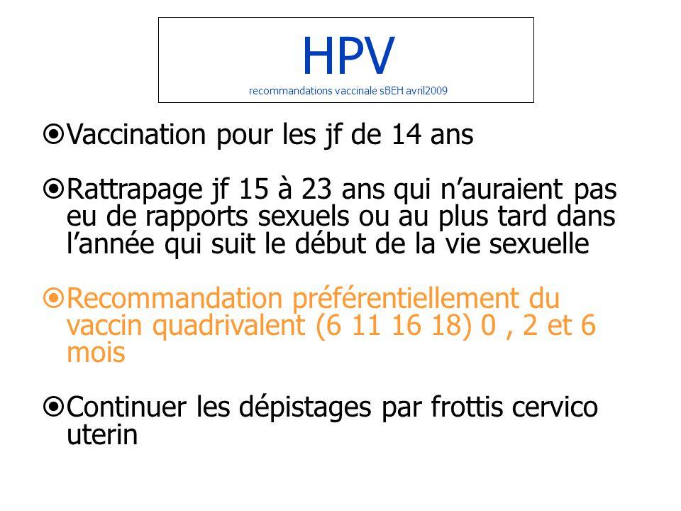 HPV recommandations vaccinale sBEH avril2009  Vaccination pour les jf de 14 ans  Rattrapage jf 15 à 23 ans qui n'auraient pas eu de rapports sexuels