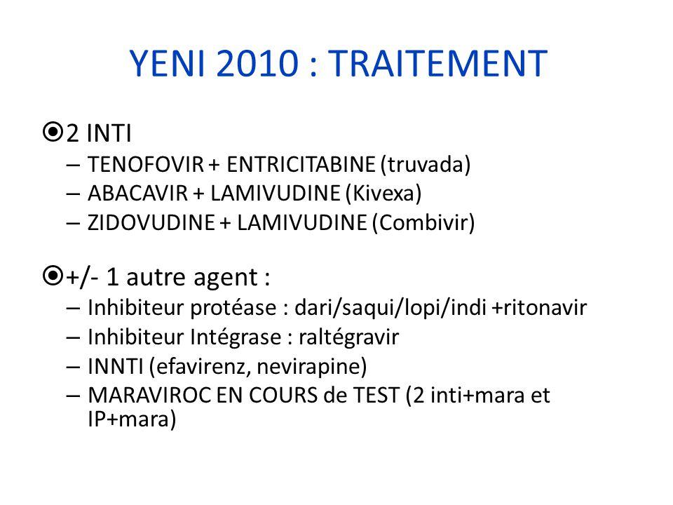 YENI 2010 : TRAITEMENT  2 INTI – TENOFOVIR + ENTRICITABINE (truvada) – ABACAVIR + LAMIVUDINE (Kivexa) – ZIDOVUDINE + LAMIVUDINE (Combivir)  +/- 1 au
