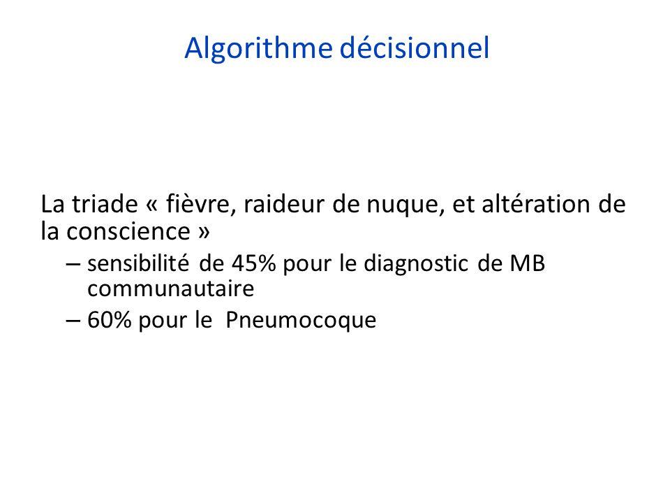 Algorithme décisionnel La triade « fièvre, raideur de nuque, et altération de la conscience » – sensibilité de 45% pour le diagnostic de MB communauta